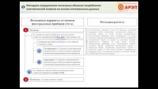 видео Производители счетчиков электроэнергии в России – анализ рынка, цены