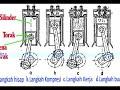 [MUDAH] Rumus Dan Cara Menghitung Rasio Motor Terlengkap