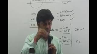 Dissolution of a partnership firm by Prashant Bhardwaj Sir