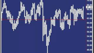 Andy Chambers: Stock Market Update June 28, 2012