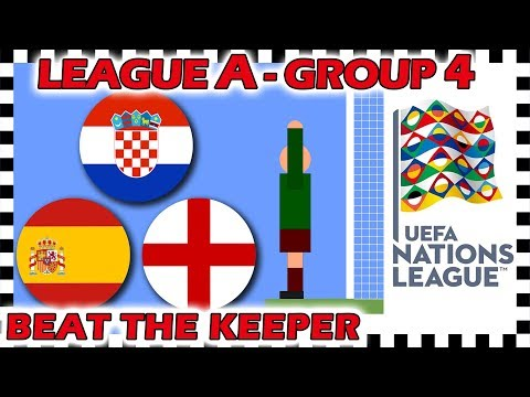 Marble Race - UEFA Nations League 2018/19 Prediction - League A - Group 4 - Algodoo