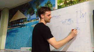 Baixar English Speaking Club With Andrew 2