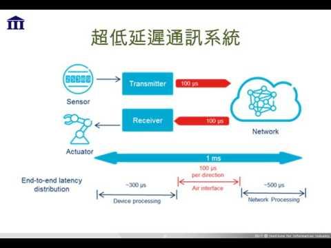 .5G 時代定義了三大場景:eMBB、URLLC、mMTC