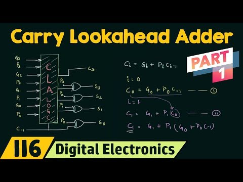 Carry Lookahead Adder Part 2 Cla Adder Youtube