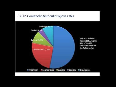 CN Higher Education