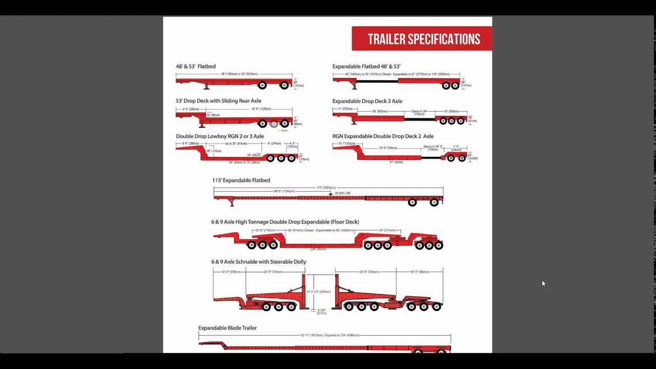 Equipment Trailers Flatbeds Step Decks Double Drops To