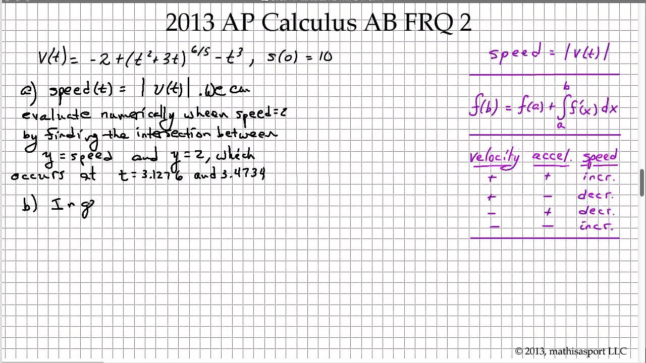 Ap central calculus released questions imode series sylvania stereo ap central home ap courses exams past exam questions print this page beginning of content below are free response questions from past ap calculus ab sciox Gallery
