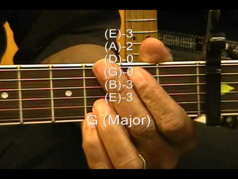 Guitar Chord Form Tutorial 155 Mgmt Electric Feel Style Chords