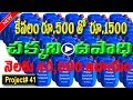 high profit item making business in telugu | phenyle making business in ...