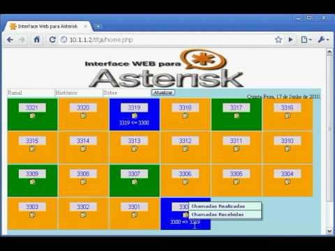 Interface WEB para um PBX baseado em Asterisk