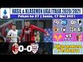 Hasil Liga Italia Tadi Malam ~ AC Milan vs Cagliari Serie A Klasemen Pekan 37 2021