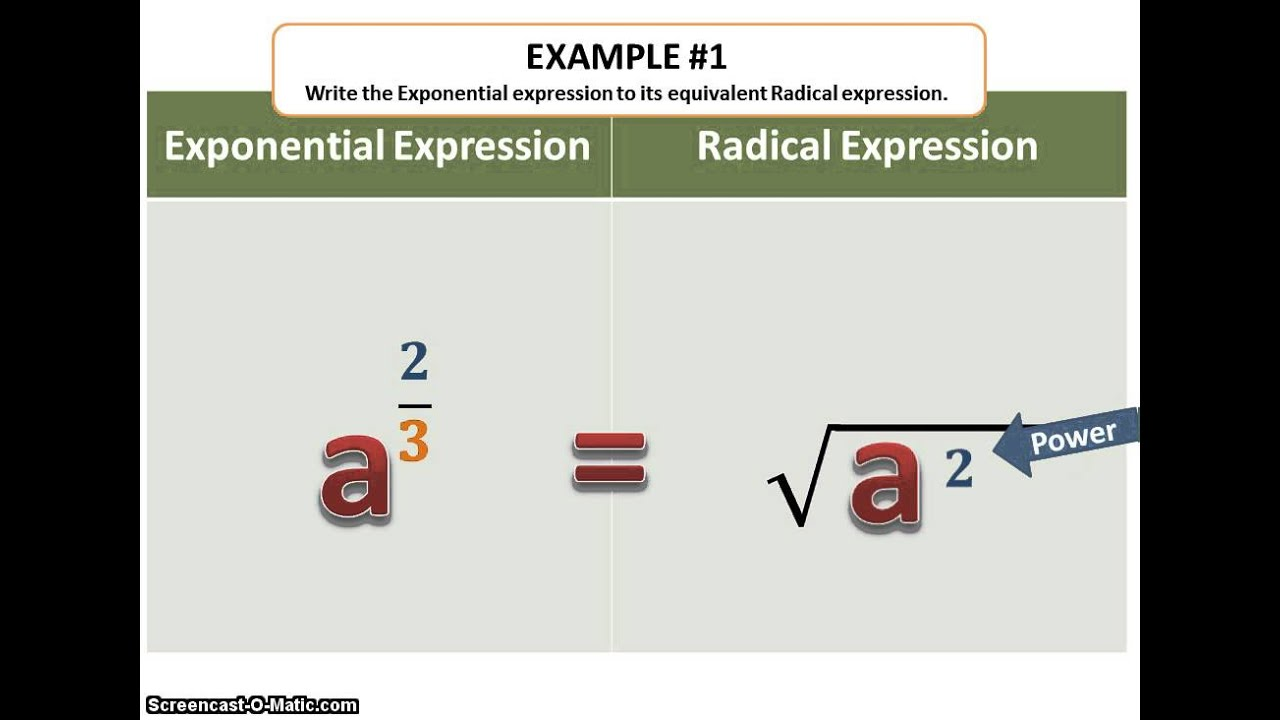 Writing Exponential expression as Radical expression - YouTube