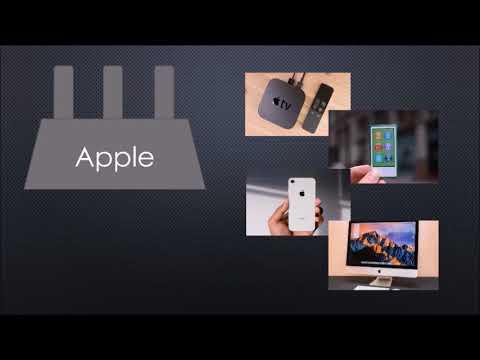 Bcg Matrix Am Beispiel Apple Youtube