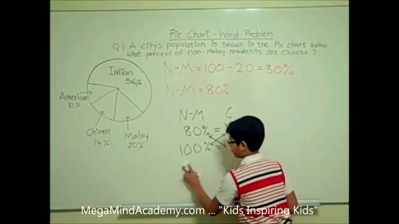 Pie chart word problem 1 youtube pie chart word problem 1 nvjuhfo Image collections