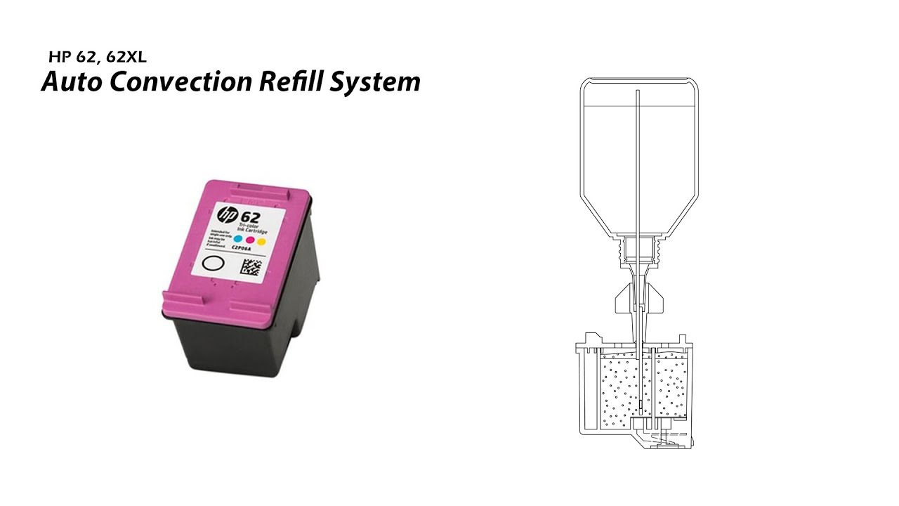How To Refill Hp 62 62xl Color Ink Cartridge Auto Con