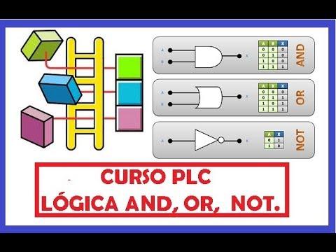 06 Curso De Programación De Plc Desde Cero Allen Bradley Micrologix 1100 Lógica And Or Not Youtube