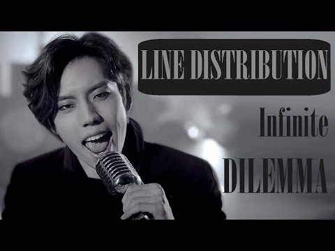 Infinite - 'Dilemma' Line Distribution (Color Coded)