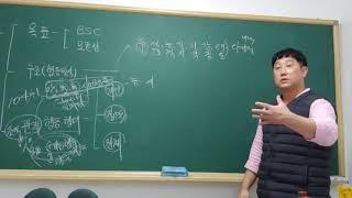 (2- 6) 조직관리론 전체 개관
