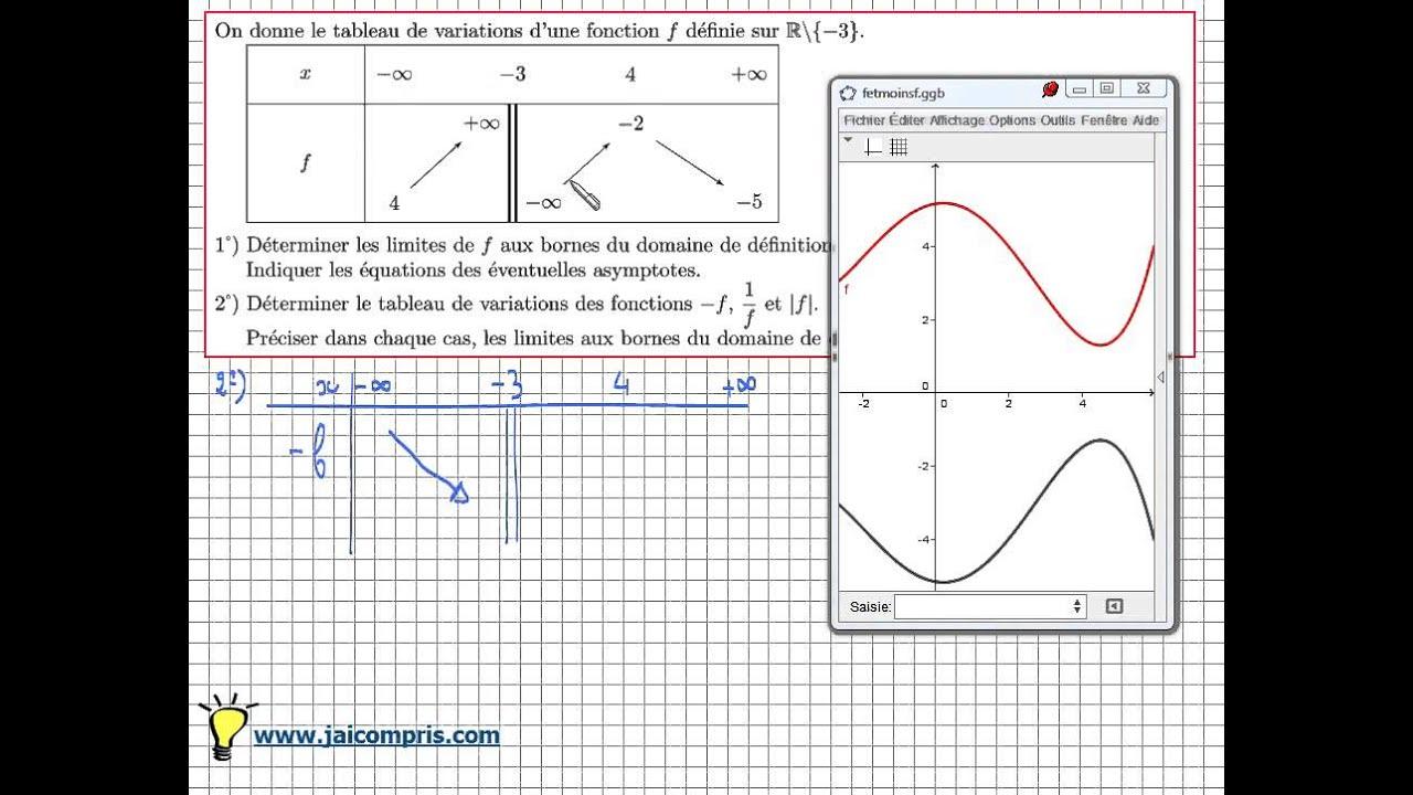 limite et tableau de variations des fonctions -f , 1/f et |f| - Exercice IMPORTANT - YouTube