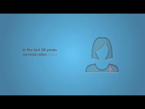 LIFE - Clinical Decision Support System for Breast Cancer