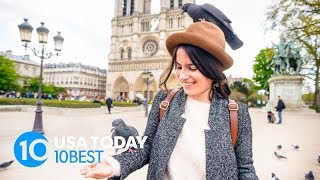 Notre Dame Cathedral: 5 things you should know thumbnail