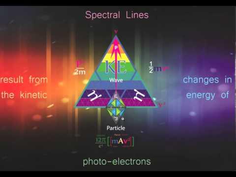 T118   mass ENERGY Matter SR3