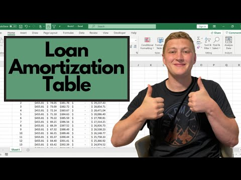 How to make a Loan Amortization Table with Extra Payments in Excel