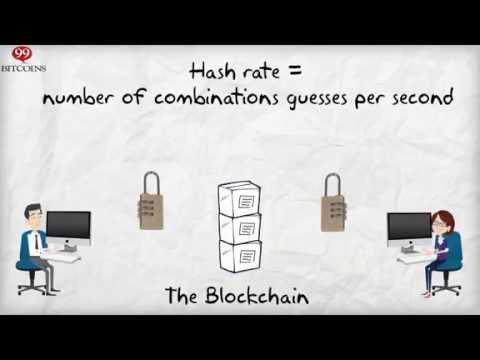 What Is A Bitcoin Hash And SHA-256