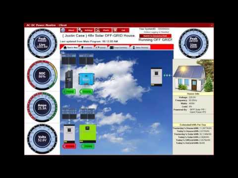 Solar Power Production. AC-DC Power monitor program update