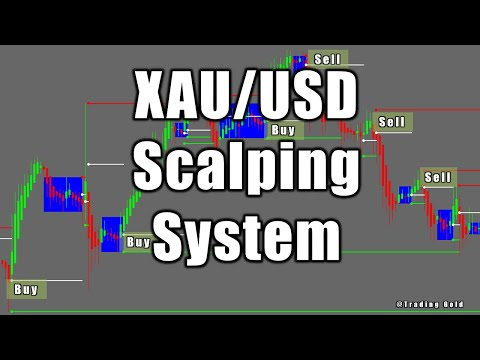 XAU/USD Scalping Forex Trading System – Gold Winning Strategy