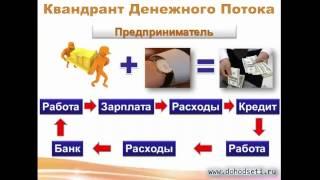 """Роберт Кийосаки """"Квадрант денежного потока"""""""