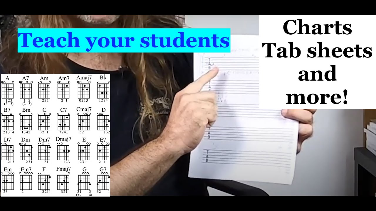 Download Music Teachers Muse: Season 1, Ep 8: Teaching your students Tabs,Chord Charts, Fretboard Diagram
