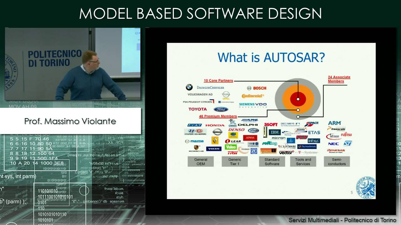 Introduction to AUTOSAR