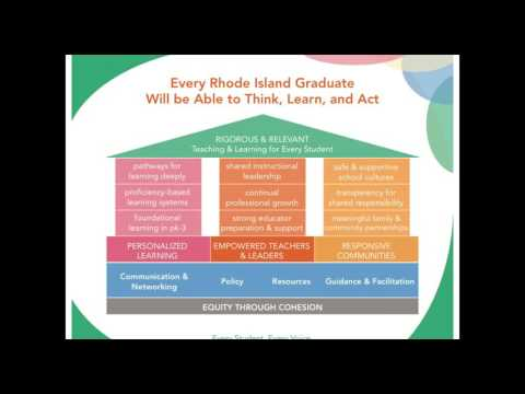 Balancing State Support & Pressure to Promote Competency-Based Education
