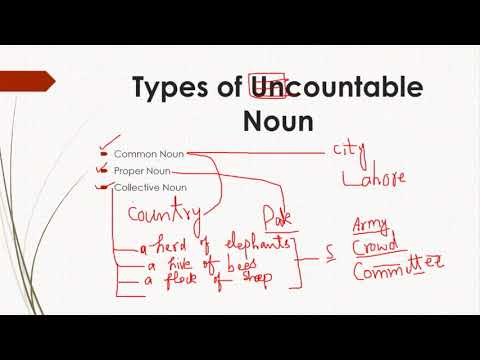 Types of Noun in Urdu Hindi | Abstract Noun | Collective Noun | Concrete Noun | Material Noun