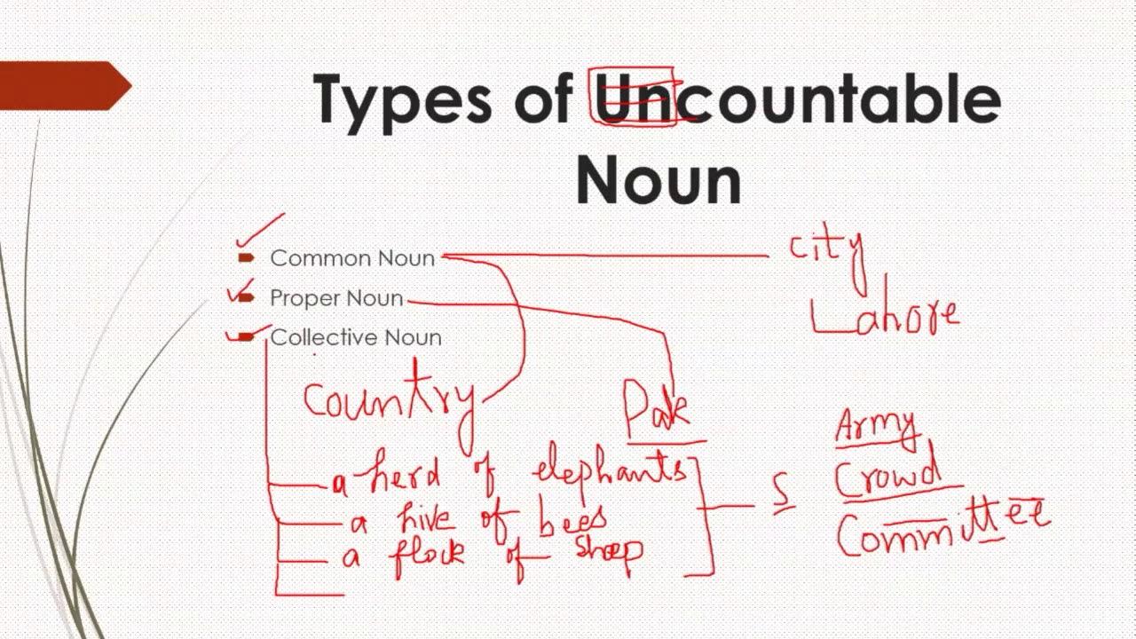 Types Of Noun In Urdu Hindi Abstract Noun Collective Noun