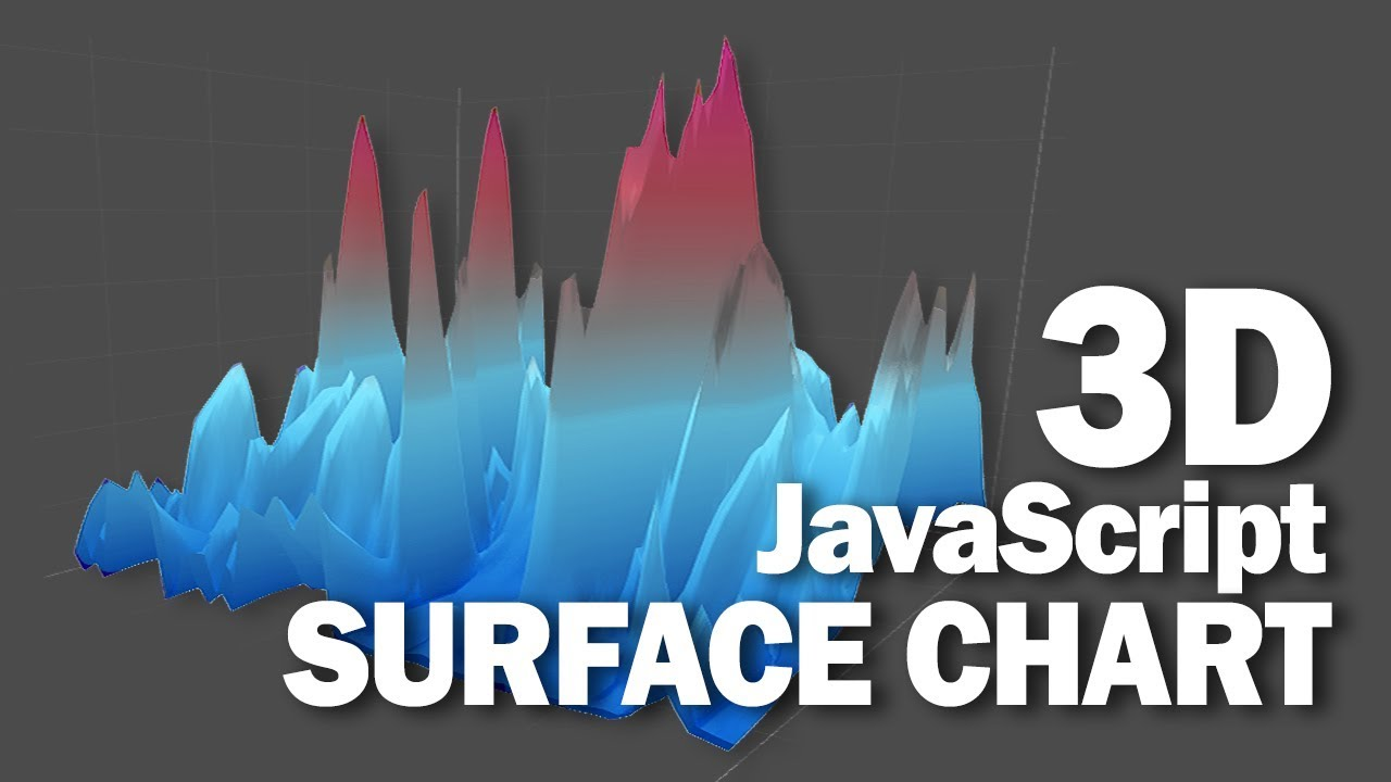 3D JavaScript Chart in 5 minutes | Plotly js Tutorial