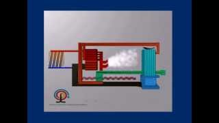 Solar Desalination Animation