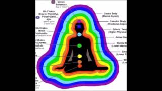 How to Read Auras and the Meaning of Each Color