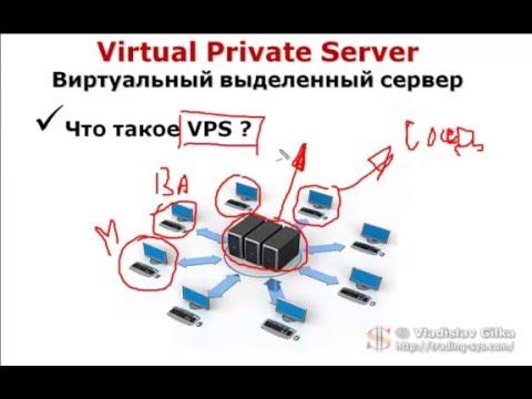 VPS для форекс советника   Подробная инструкция