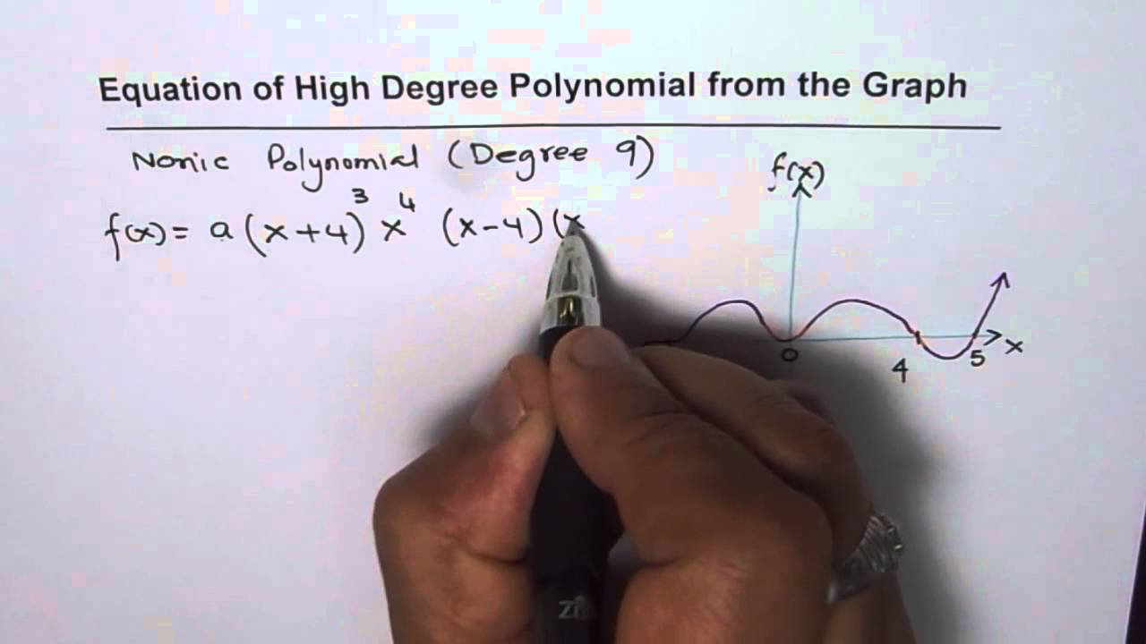 How To Write Equation Of High Degree Nonic Polynomial From Graph