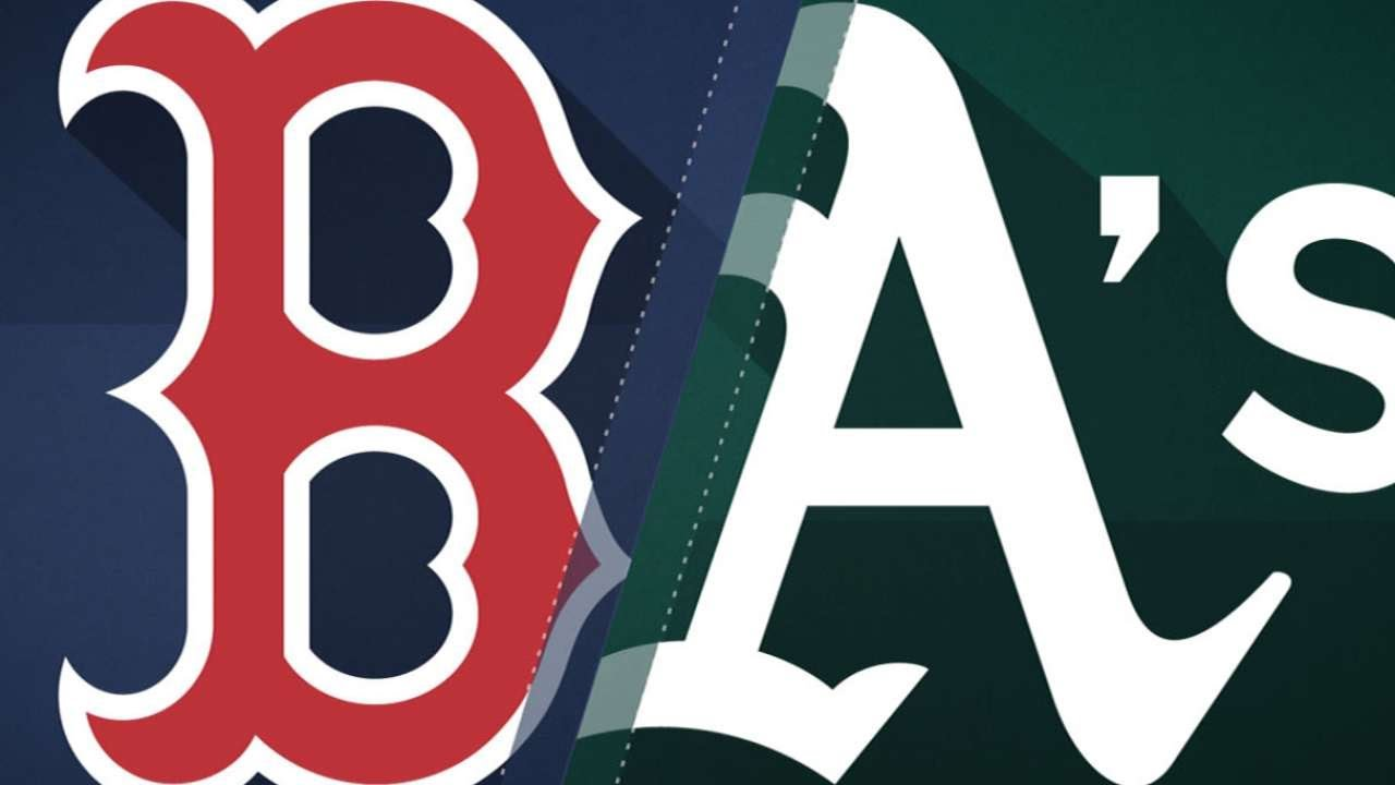 Moreland's grand slam lifts Red Sox over A's: 4/20/18 ...