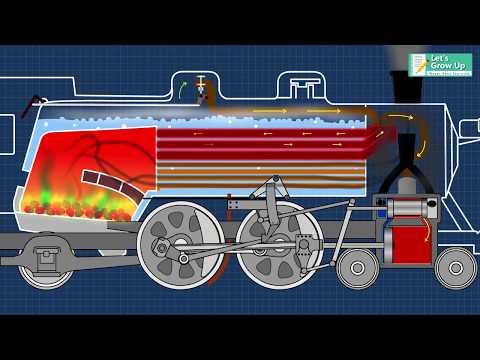 #Steam Engine- How