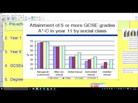Class & Educational Attainment- Stats