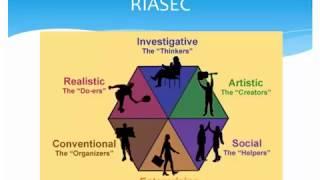 [Hướng nghiệp cho HS THPT] Trắc nghiệm John Holland (RIASEC code)