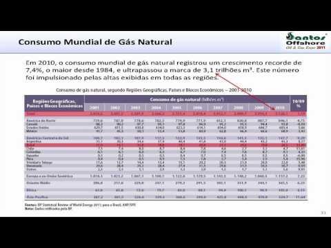 Gás Natural no Brasil - Prof. Dr. Kazuto Kawakita (IPT)