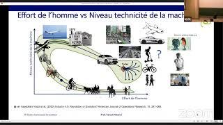 """Les 18-20 de la Chaire Connected Innovation : """"Le facteur humain dans l'industrie du futur"""""""