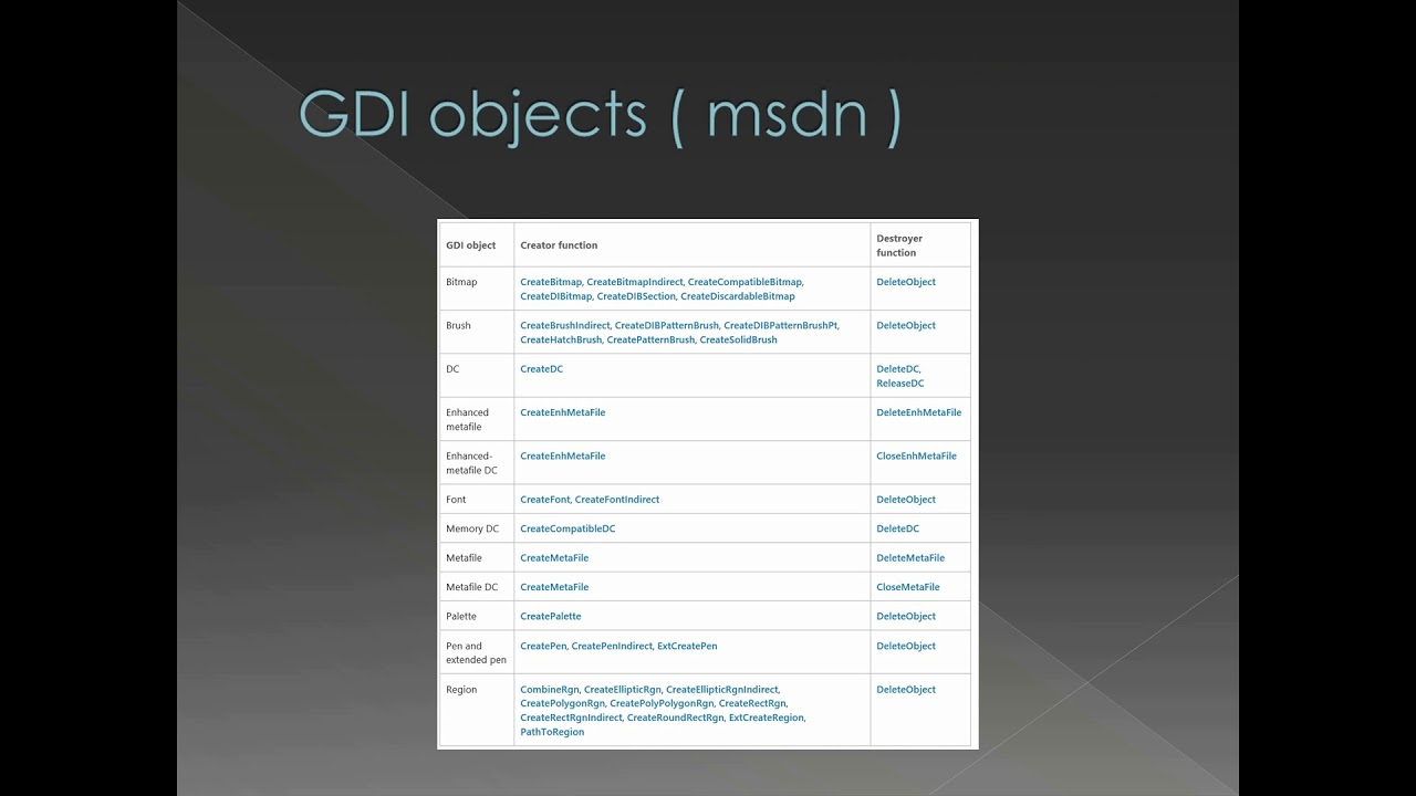 Windows Internals - Processes Part 13 of 20 - Assets of process GDI and  user objects