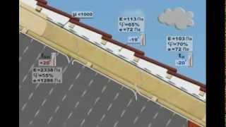 Как правильно утеплить крышу минеральной ватой(, 2014-05-20T06:57:18.000Z)