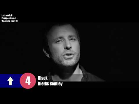 Country Charts: Top 10 Country Songs - May 27, 2017